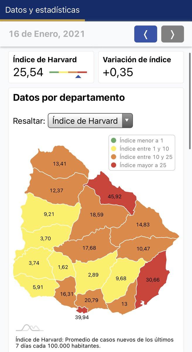 COLOR ROJO !! #Uruguay entró a título general en Color Rojo según #Harvard. Que decisiones va tomar el Gobierno Nacional ?? Siguen: turismo, centros comerciales, movilidad, ómnibus abarrotados, espectáculos, fútbol...? @compresidencia @CosseCarolina @Sebabauza61 @montevideoIM