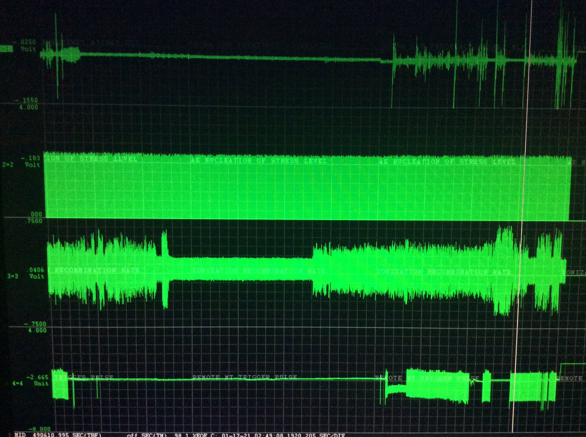 M 4.0 - 13km SW of Olancha, CA #Earthquake|Light 2021-01-17 02:49:08 (UTC) 36.187°N 118.095°W 0.1 km depth #SouthernSierraNevada|Fault Zone #Olancha #Radon|Ionization-TEC #Scintillation|Pulse-MT/ULF|#RMTTP #SlowSlip|Tremor-AE measured #Past24Hours #CajonPass #SoCal @lookner