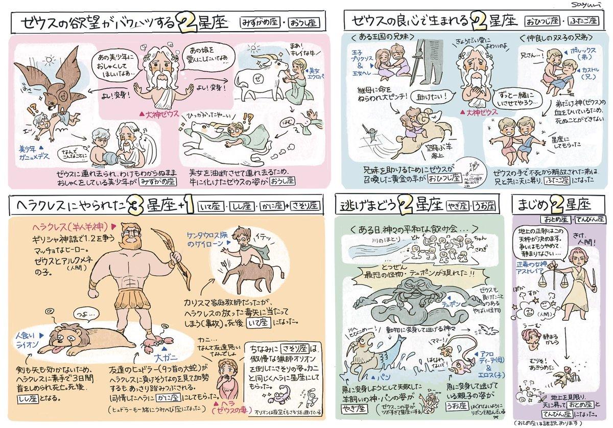さゆり/sayuriさんの投稿画像