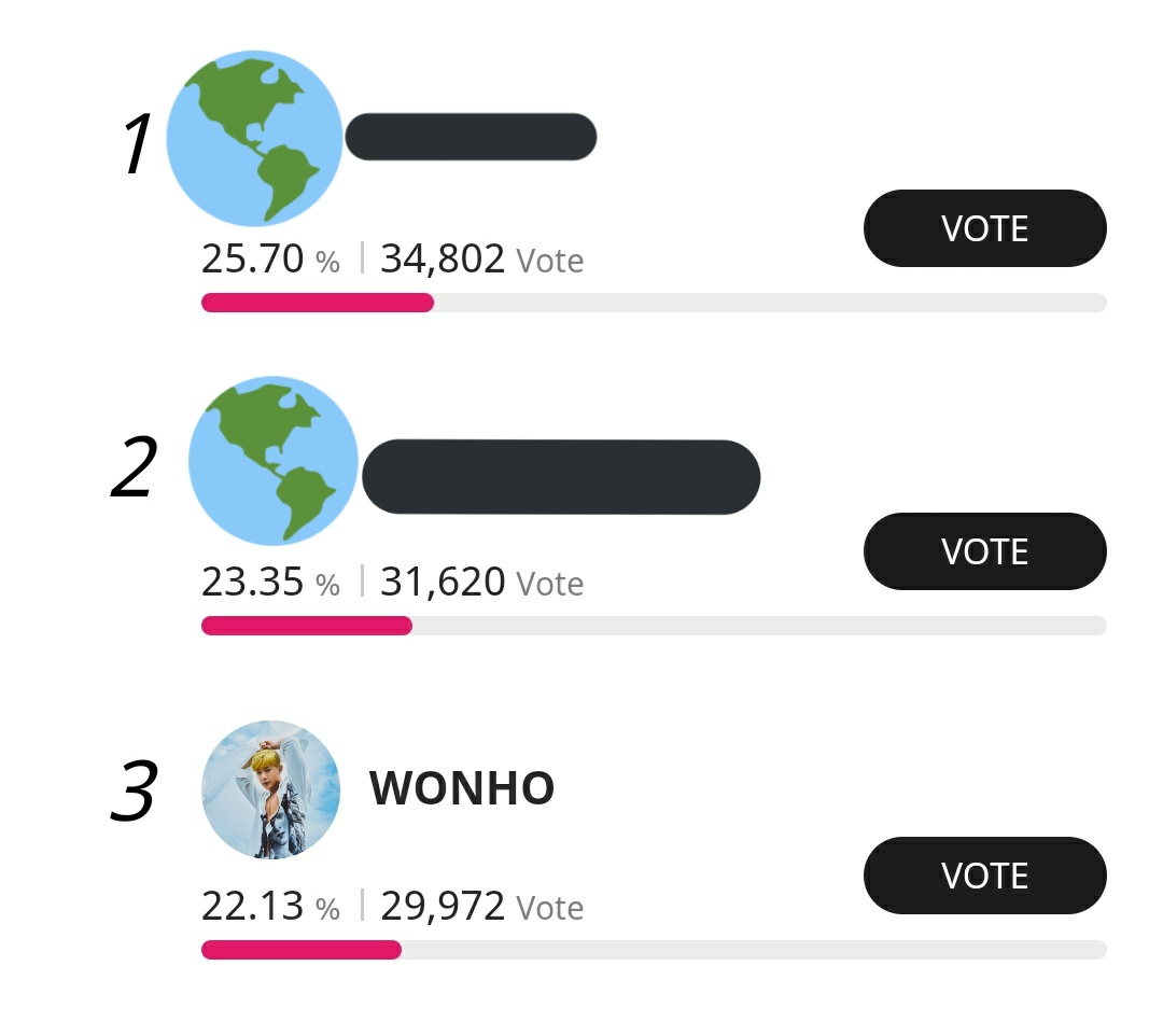 🚨 TTA REMINDER 🚨  There will be a M@s$ V0t1n9 later for Wonho! He's stuck at #3, we still have 8 days to bring him back to #1! Use a VPN and set it to UK before voting.  ⏰8PM - 10PM KST  🔗  Voting tutorial below⤵️ #원호 @official__wonho