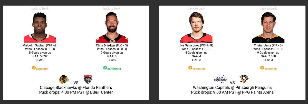 #NHL Expected #Goalies  Sunday, January 17, 2021 #Blackhawks #FlaPanthers #ALLCAPS #LetsGoPens #HockeyTwitter #FantasyHockey