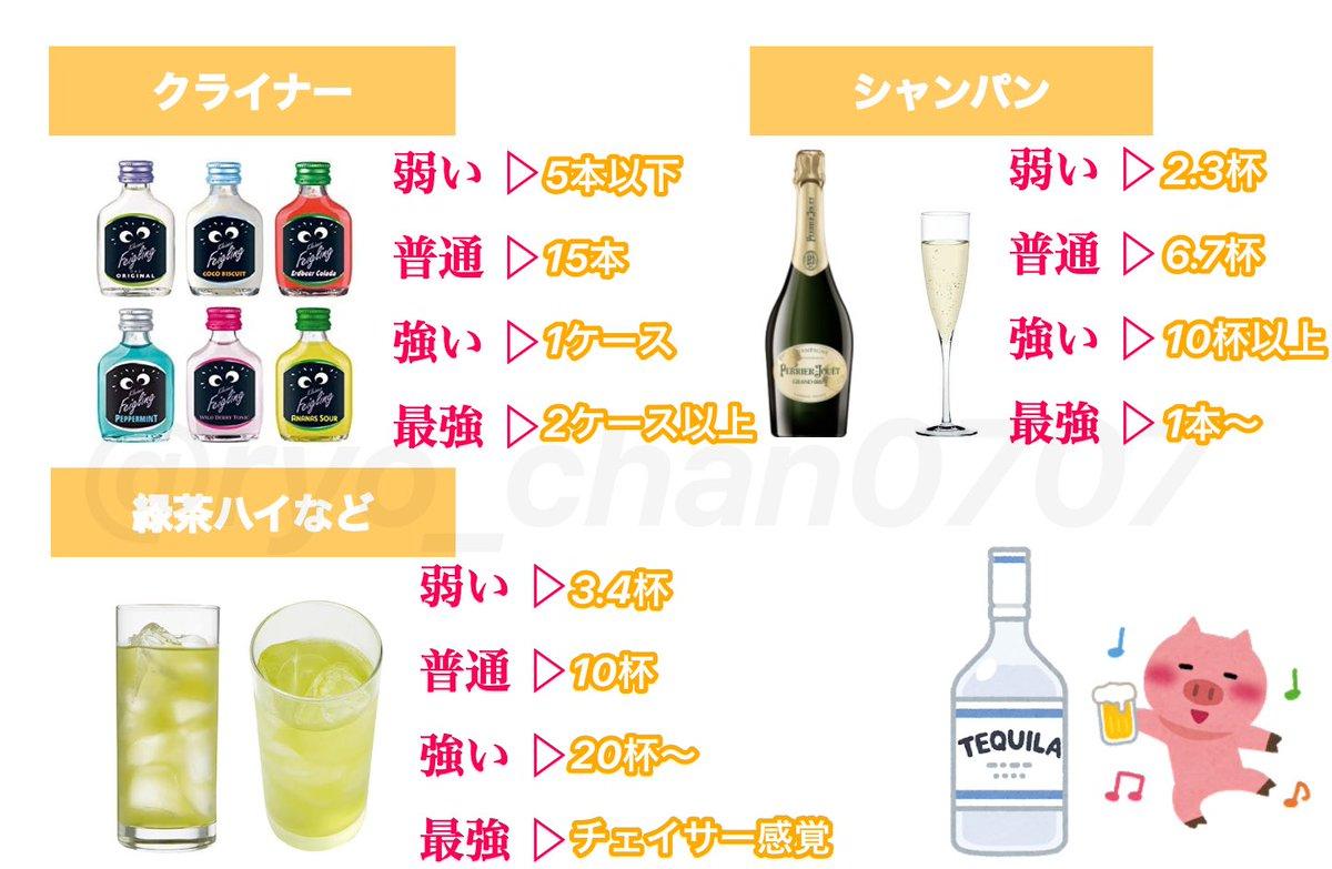 お酒ってどのくらい飲めたら強いの?「お酒の強さレベル」と「1杯あたりのカロリー、太りやすい&にくいお酒」