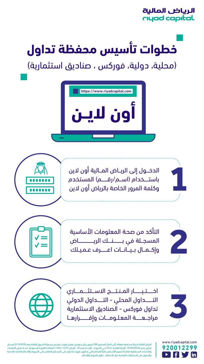 الرياض المالية الخدمات المصرفية الاستثمارية في السعودية