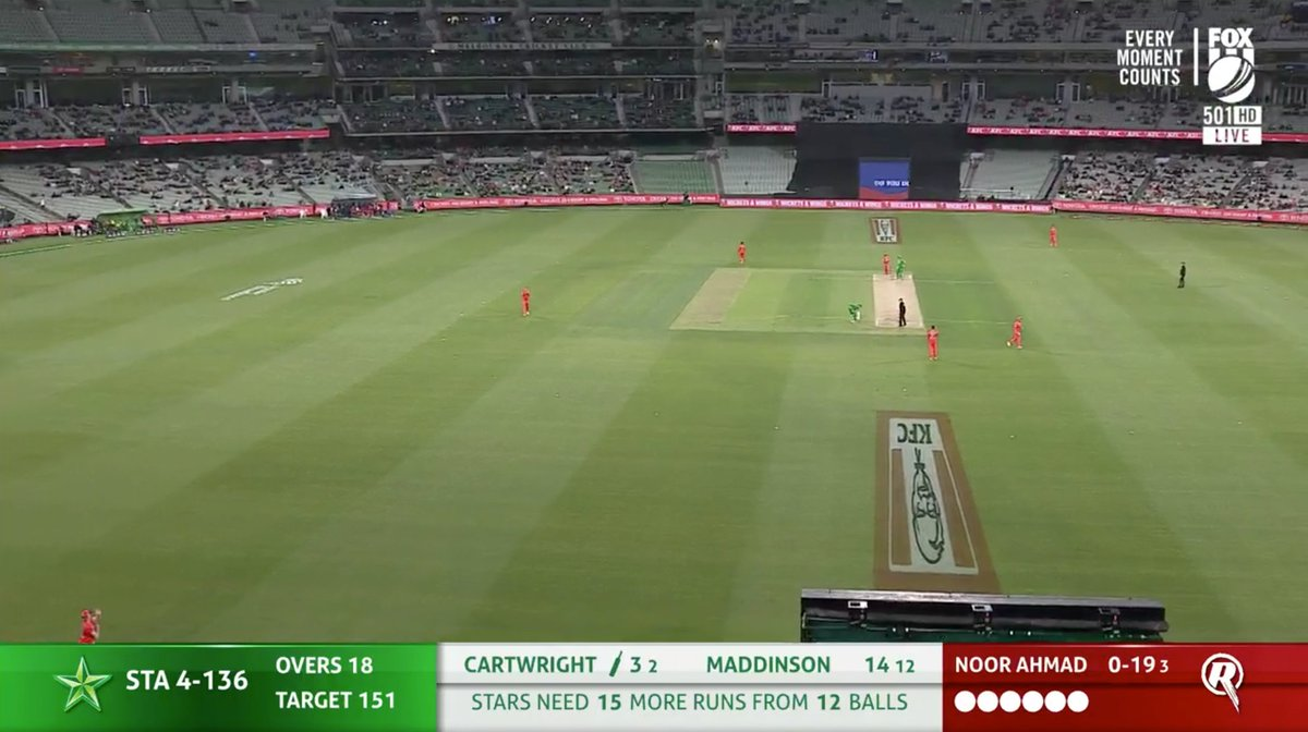 Good over that one 📈  1⃣5⃣ more required from 1⃣2⃣ balls.   #TeamGreen #BBL10 https://t.co/x7zRyMVcRf