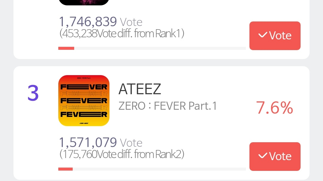 ONLY 75K MORE TILL WE SAY GOODBYE TO THE 100Ks ‼️‼️  #ATEEZ #에이티즈 @ATEEZofficial