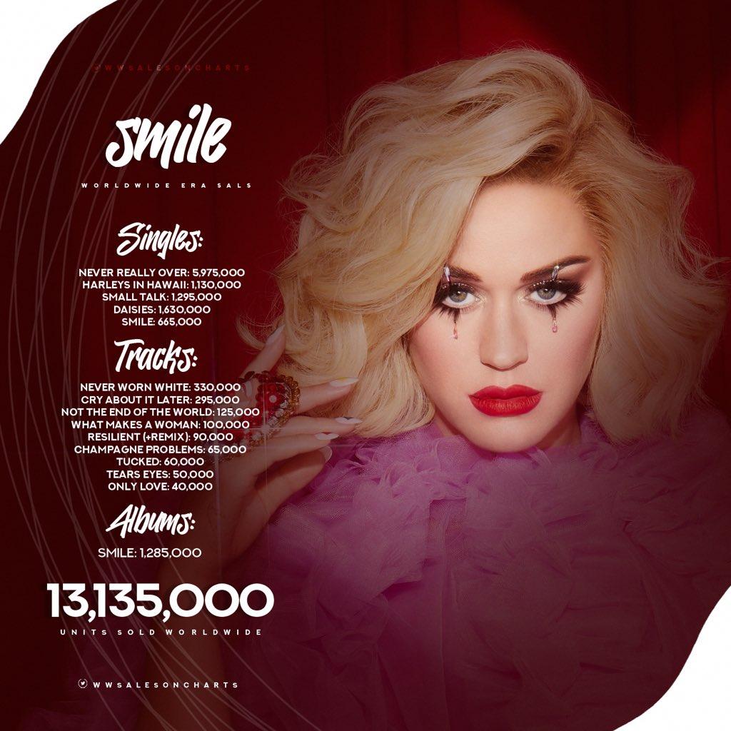 Katy Perry  - Σελίδα 25 Er84KT7XIAQTZwm?format=jpg&name=medium