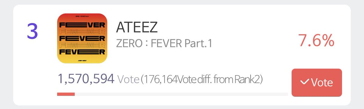 M&SS V0TĘ IN ONE HOUR !! (4&M K$T) CONTINUE TO COLLECT , GET READY TO DROP YOUR VOTES . #ATEEZ #ATINYto8Percent #에이티즈 @ATEEZofficial