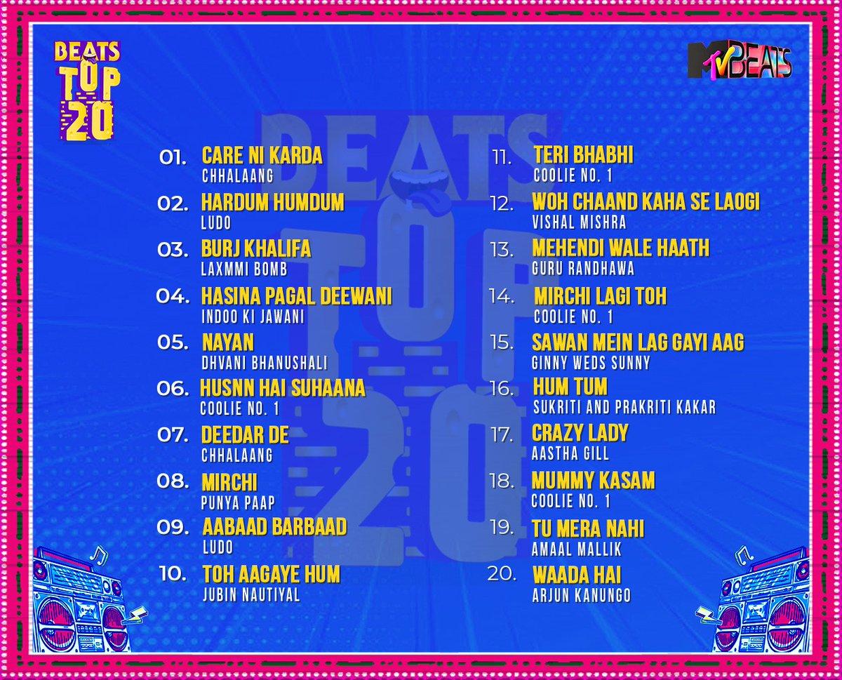 Songs jinhone chura liya hai India ka jiya, aagaye hain #MTVBeatsTop20Countdown ki list mein. Kya aapka favourite song hai Isme?  #MTVBeats #BloodMeinHaiBeat #Bollywood #Top20 @asliyoyo @MikaSingh @AseesKaur @dhvanivinod  @JubinNautiyal @Sukritikakar @PrakritiKakar @VivianDivine