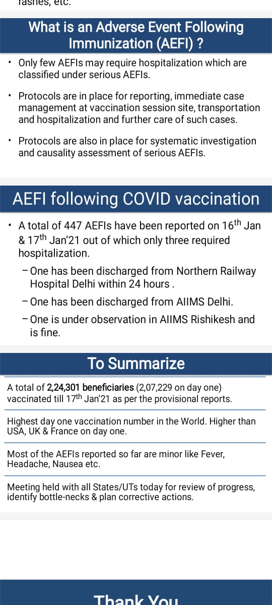 Health Ministry says 447 Adverse Event Following Immunisation (AEFI) cases were reported on January 16 & 17, out of which 3 required hospitalisation.  As per provisional reports, 2.23 lk beneficiaries have been vaccinated till January 17.