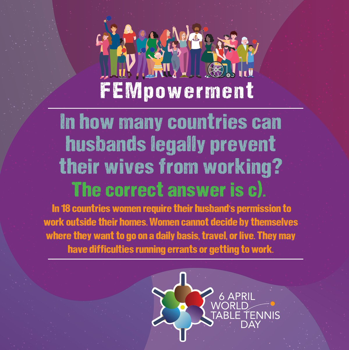 The answer to our last #FEMpowerment poll is...  #WorldTableTennisDay #GenderEquality