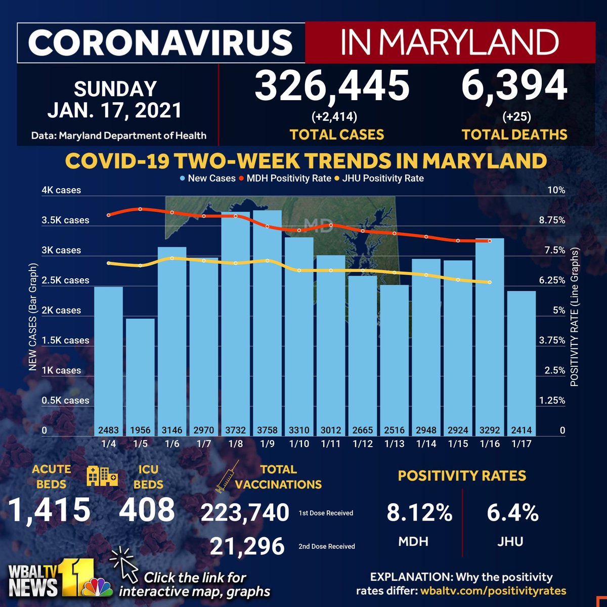 See more #coronavirus data in our interactive map and graphs: