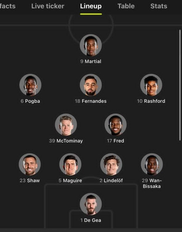Here's the Manutd starting lineup. The only difference with mine is Lindelof at RCB for Bailly; due to a slight injury maybe🤷🏽‍♂️. #LIVMUN #GGMU