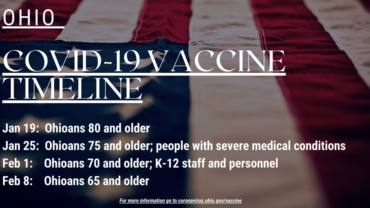See below for some keys dates, regarding vaccine distribution in #Ohio