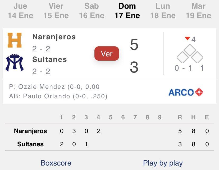 Mientras tanto en #Monterrey así las cosas entre @ClubNaranjeros y @SultanesOficial #juego5 #playoffsLAMP @playballmx_tv https://t.co/TA8V4P1GMS