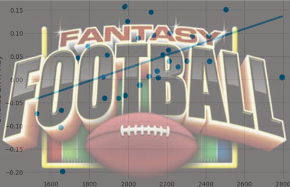 "Are you ready for some football?!  ""#OAC/#OAS #FantasyFootball Decision Support Tool""  FREE #TechCast   Thurs. Jan 21st Noon ET.   by Ervin McFadden  Curate data from multiple sources & create decision support tool with #OAC #OAS to make better decisions."