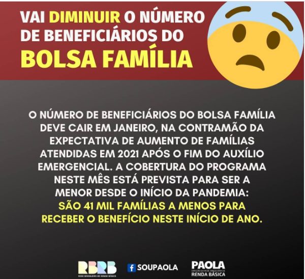 Paola Carvalho, da Rede Brasileira da Renda Básica, faz importante advertência sobre a diminuição do programa Bolsa Família no momento em que se agrava a pandemia do coronavírus e suas consequências econômicas
