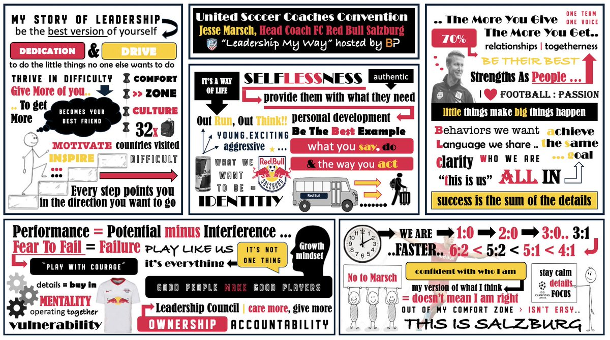 Another inspiring presentation by @RedBullSalzburg Jesse Marsch at the @UnitedCoaches convention!! All things Leadership 📝⬇️... TY @BeyondPulse for finishing the week off in style 🖤🧡 𝐓𝐡𝐢𝐬 𝐈𝐬 𝐒𝐚𝐥𝐳𝐛𝐮𝐫𝐠 👊🏻 https://t.co/RkMJsl3tW5