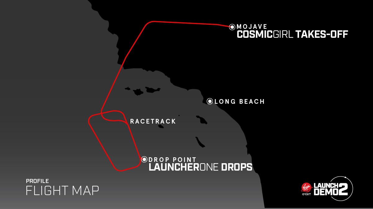 """Our flight profile for this mission is identical to our first Launch Demo. Cosmic Girl is headed due southwest from Mojave to our drop point just south of the Channel Islands. Once there, we'll enter into a loop that we call the """"racetrack"""" as we wait for final go/no-gos."""