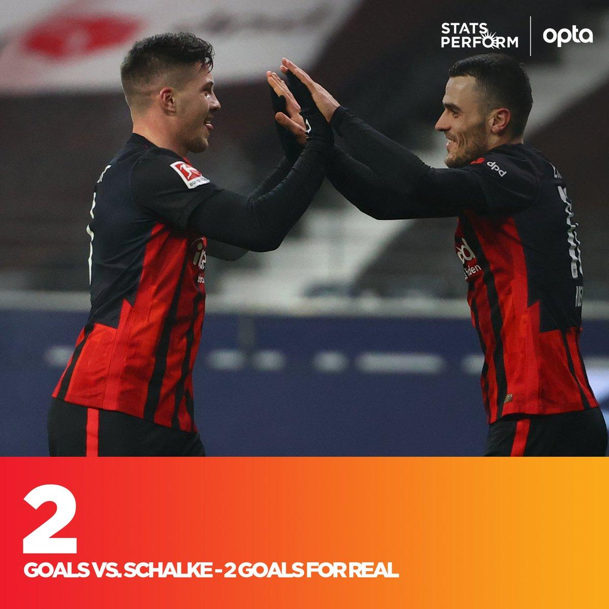 @OptaFranz's photo on Bundesliga