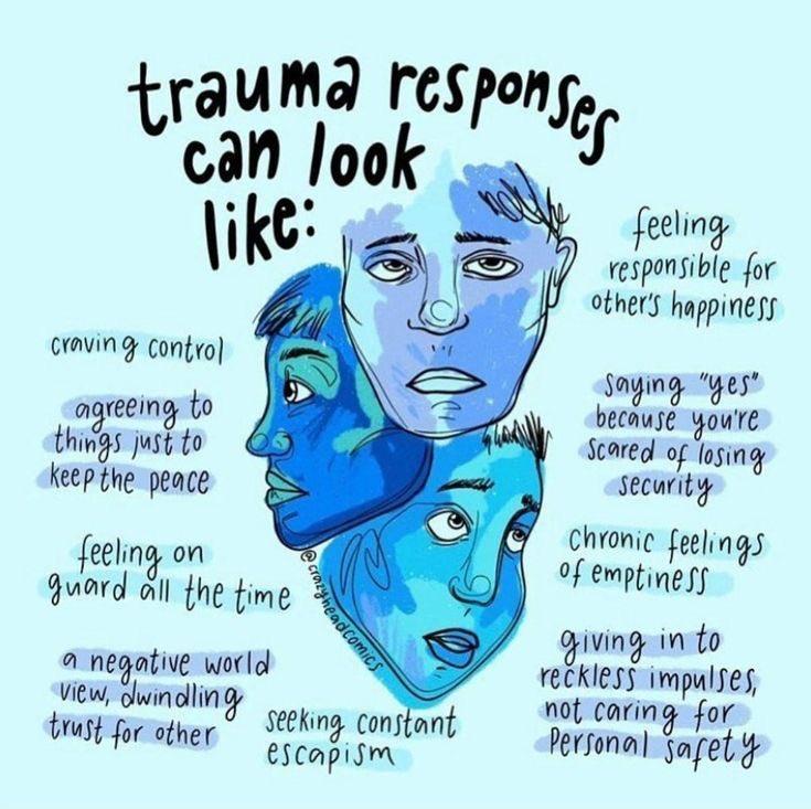 Trauma responses aren't simply black and white. #SundayThoughts #Mentalhealth #trauma