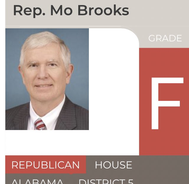 """""""...least likely to help a constituent, a colleague or a fellow American.  On the contrary, he only wants to cause pain and harm.  Also """"F"""" to @AndyBiggs @MoBrooks & #PaulGosar    Mo also got an """"F"""" on his Legilative Children's Defense Report Card for 2020"""