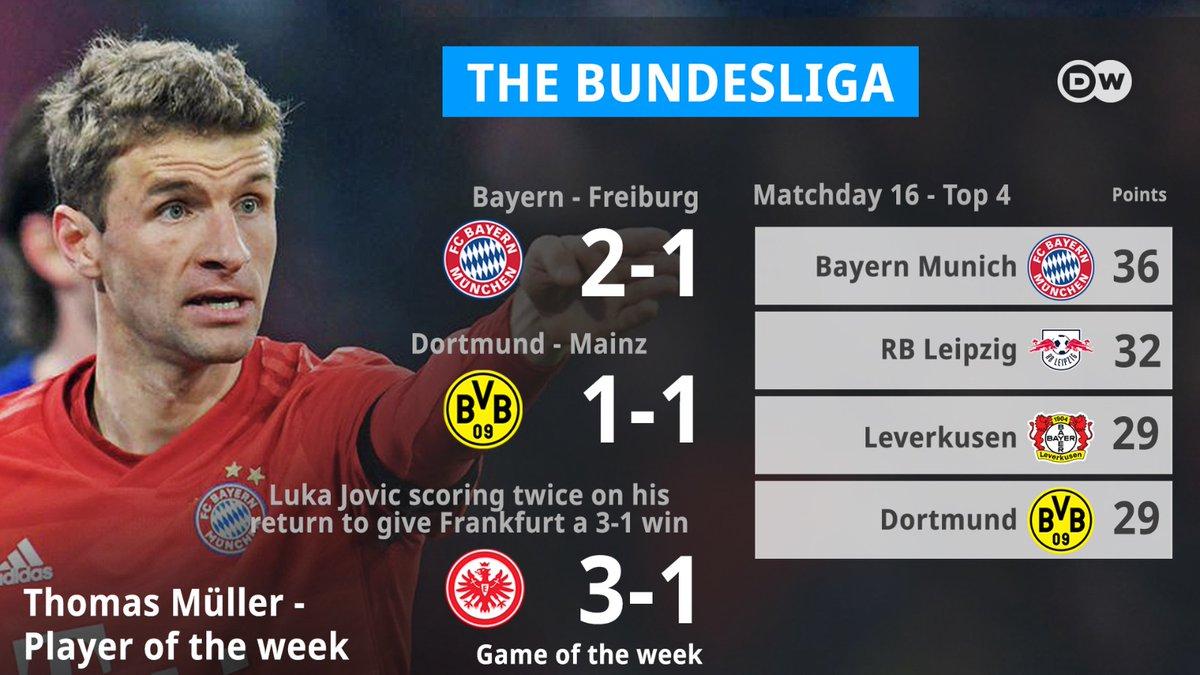 @dw_sports's photo on Bundesliga