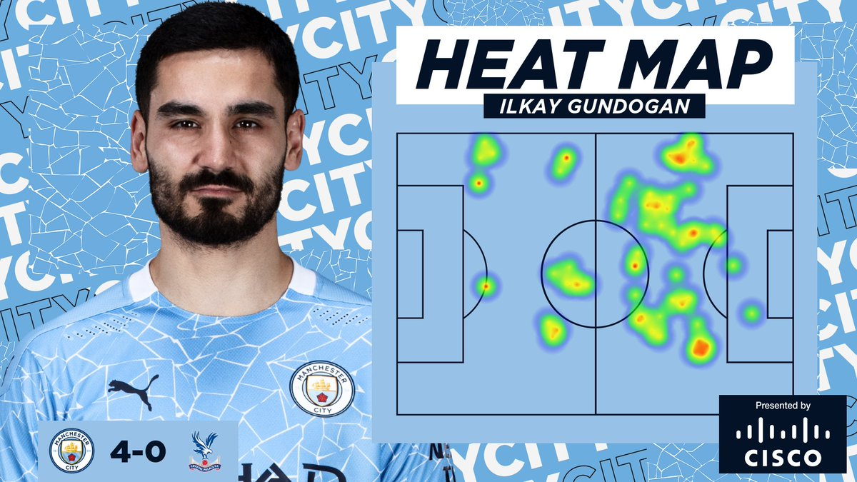 A standout performance from a standout player! 🔥  ⚽️ @Cisco  🔷 4-0 🦅 #ManCity |