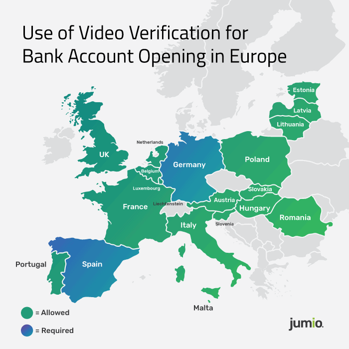 #VideoVerification: A New Option for an Old Problem (@jumio)  #videoKYC #identityproofing