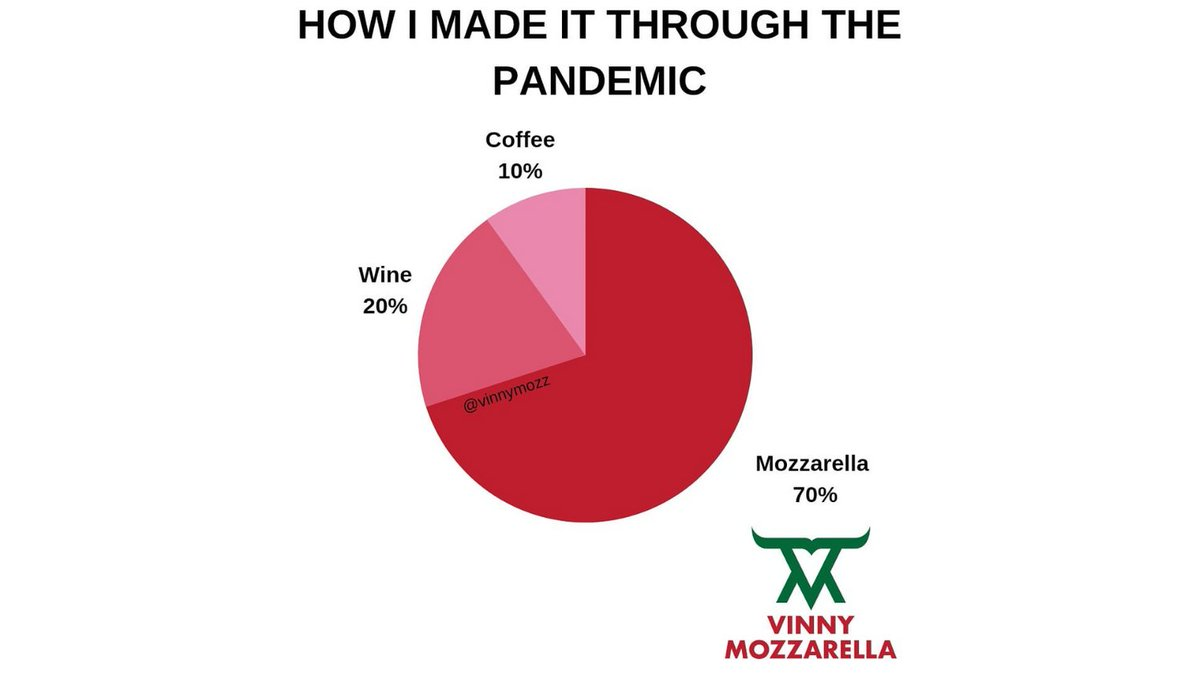 How did you make it through? #mozzarella #freshmozzarella #mozzarellacheese #mozzarellacatering #handstretched #catering #hudsonvalley #hudsonvalleyweddings #hudsonvalleywedding #ctwedding #njweddings #veteransday