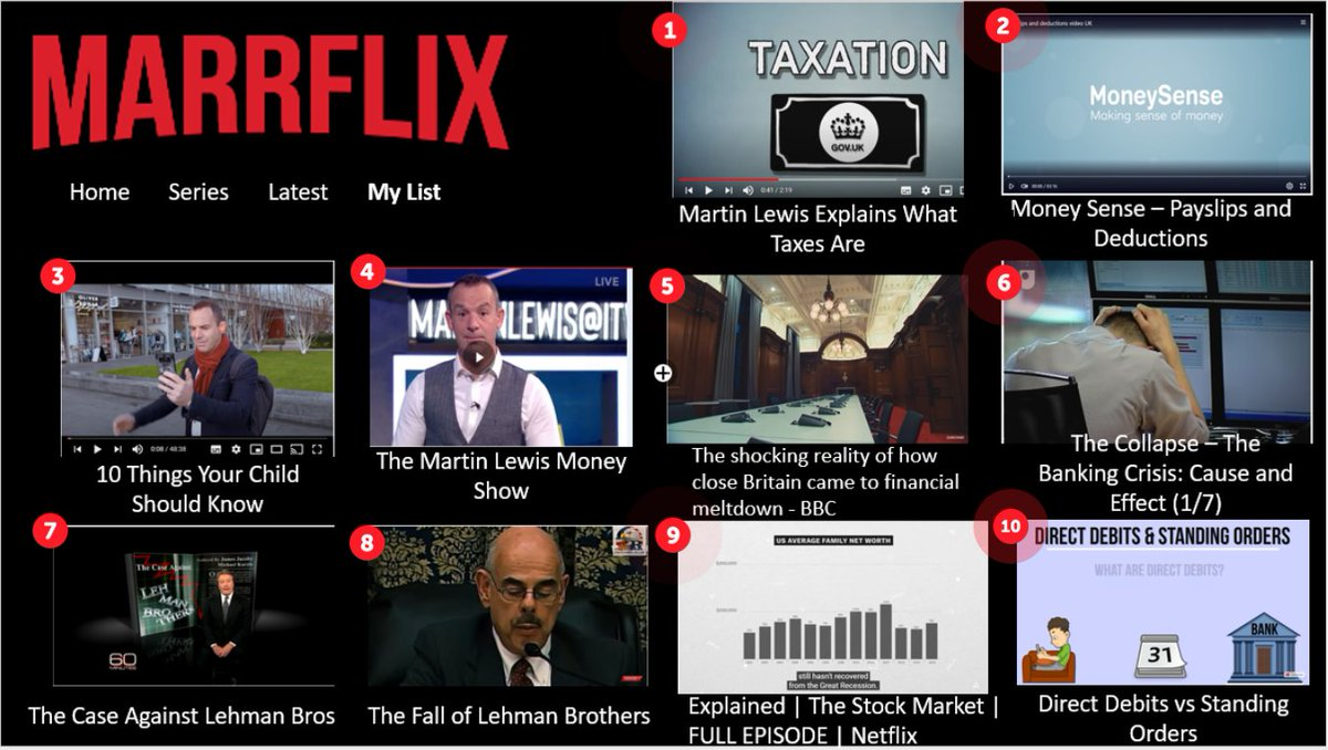 Inspired by @MrFinlayBusEd - N5 Financial Services and H Accounts students have 'Marrflix' extension tasks this month👍.  A @ThingLink_EDU embedded in their @OneNoteEDU with questions to answer below.   Including clips from @MartinSLewis!  @MarrColOfficial #financialeducation