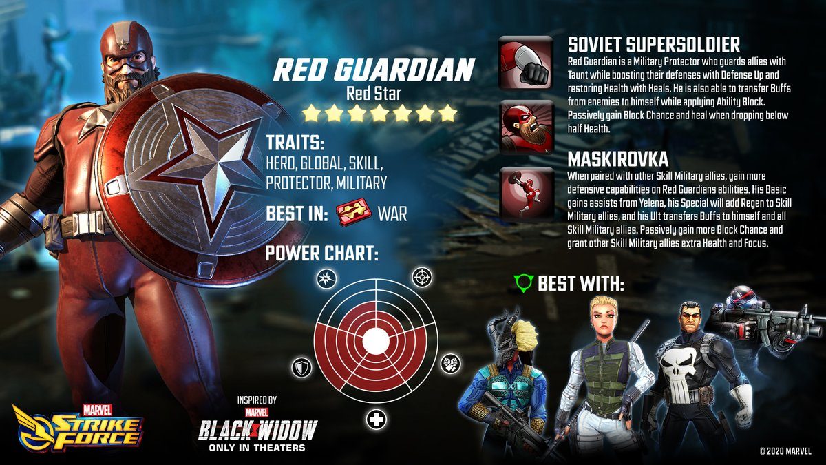 COMRADES! Red Guardian, the Might of the Motherland, has joined the MARVEL Strike Force!