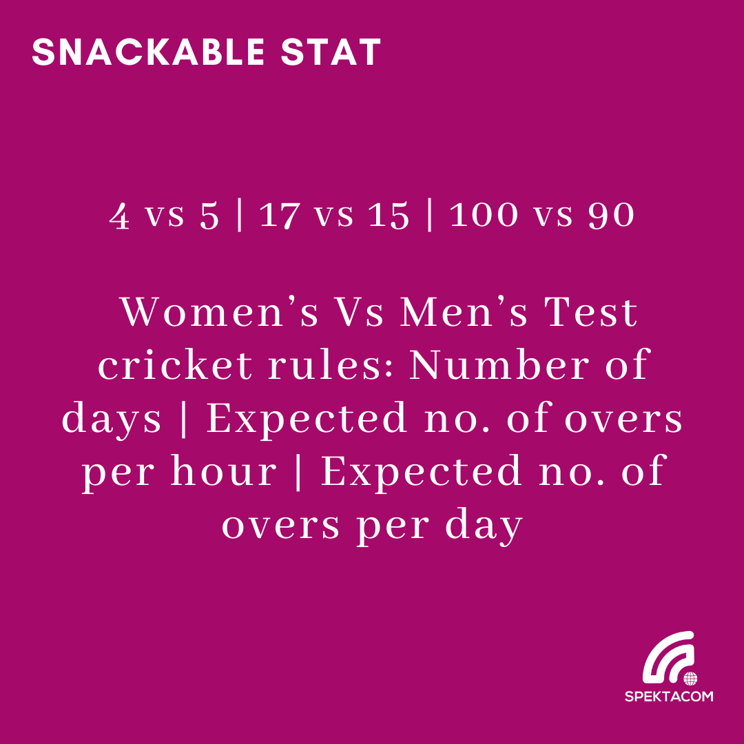 #SpekTalk Snackable Wednesday Stat 7 #womenscricket