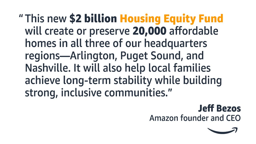 NEW this morning: @Amazon is launching the 𝐇𝐨𝐮𝐬𝐢𝐧𝐠 𝐄𝐪𝐮𝐢𝐭𝐲 𝐅𝐮𝐧𝐝, a $2 billion+ commitment to create equitable housing for moderate to low-income families.   👉 Learn more here: