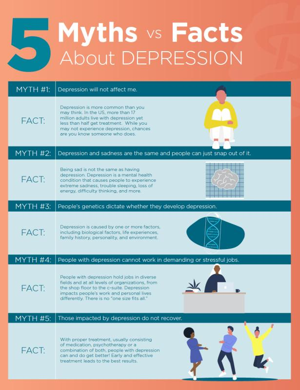 Excessive stress is leading to a rise in people experiencing symptoms of depression. Now is a good time to know more about depression.