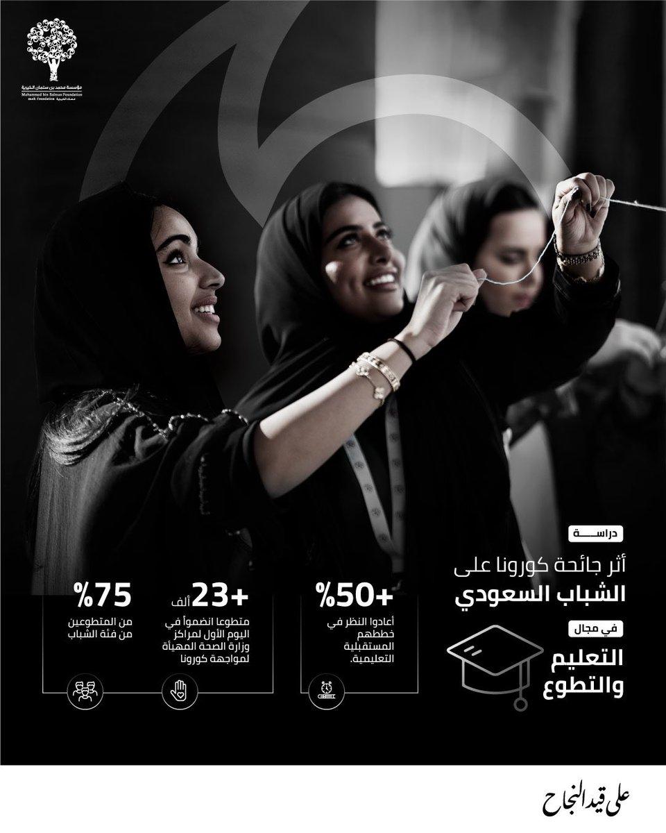 سلطت جائحة كورونا الضوء على إنسانية مجتمعنا السعودي، وسجّلت بصمة مميزة للشباب في المجال التطوعي. #على_قيد_النجاح