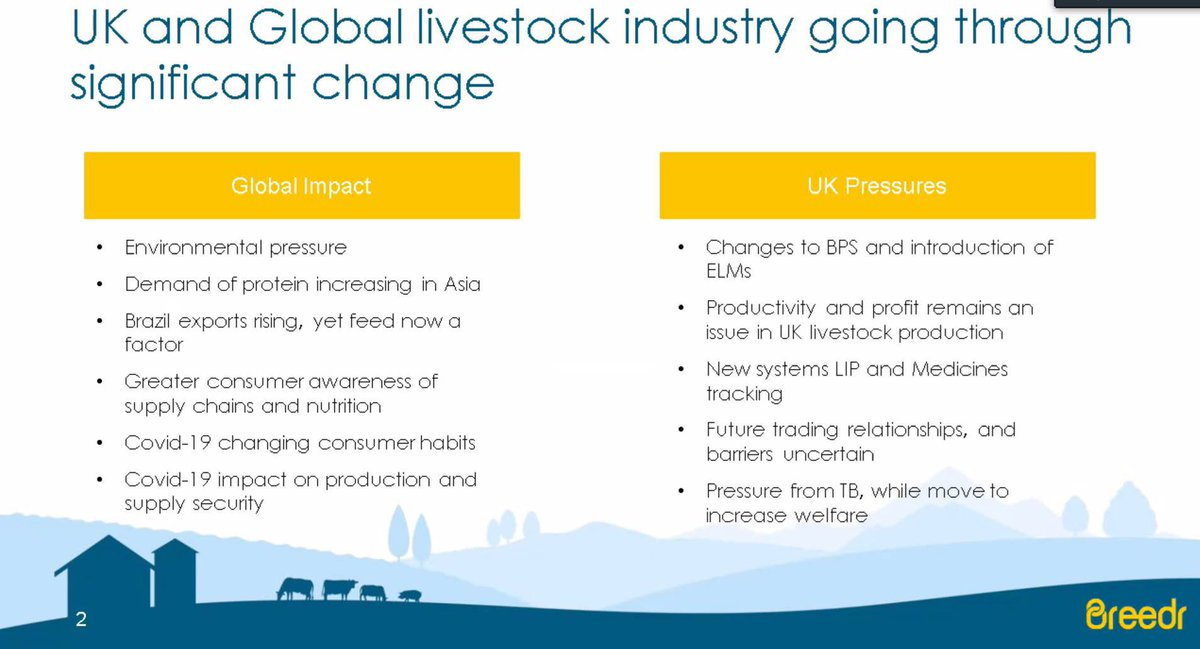 Some of the challenges facing the livestock industry @oxfordfarming @_Breedr #OFC21