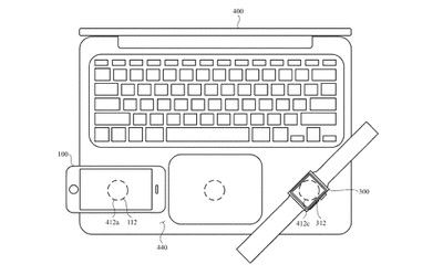 Apple Researching Wireless Charging Ecosystem for MacBook, iPad, iPhone, and Apple Watch macrumors.com/2021/01/05/app…
