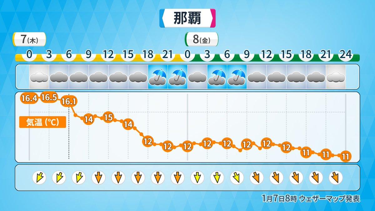 沖縄 天気 明日 の