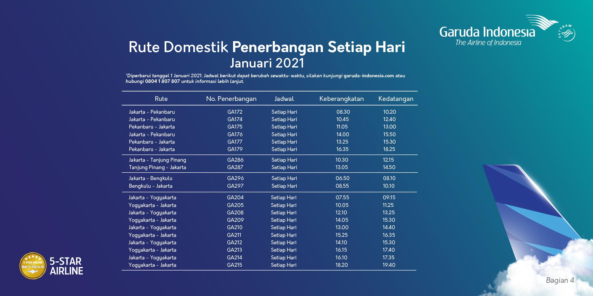 opțiunea 2021)