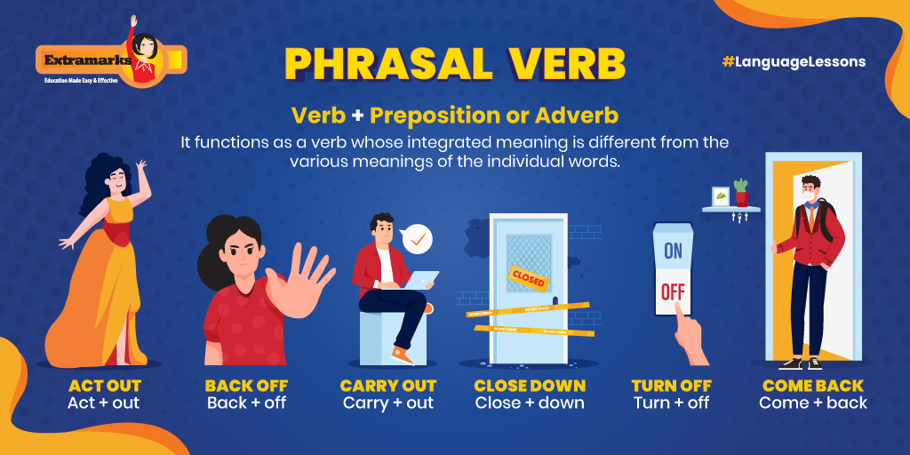 Phrasal verbs are phrases that indicate actions. Can you name some more? Drop in comments!  #Extramarks #PhrasalVerbs #English #LanguageLessons #OnlineLearning https://t.co/EO7bqRuo2D