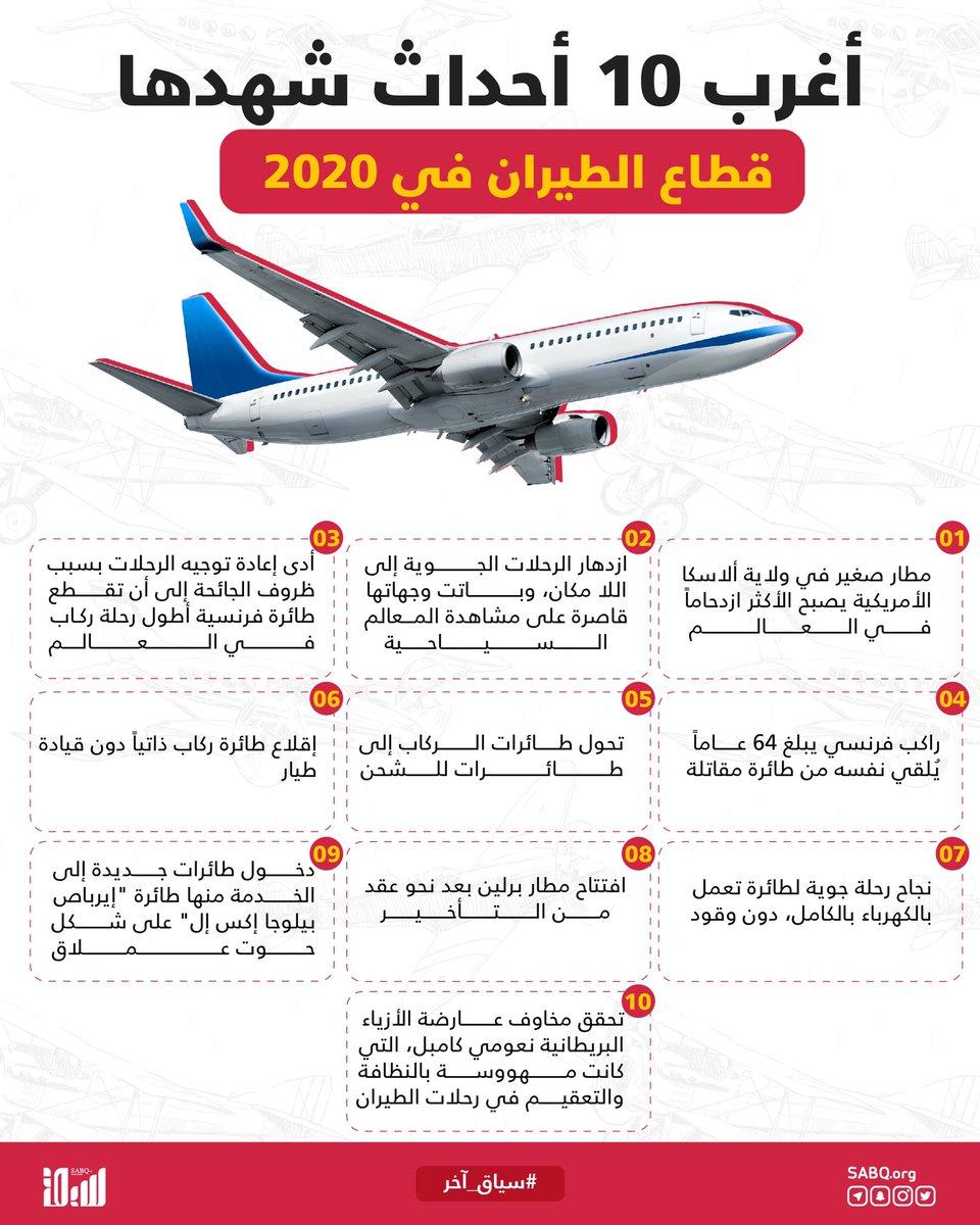 منذ أطل وباء #كورونا برأسه، شهد قطاع الطيران في العالم أحداثاً غريبة، نستعرض معكم 10 من أغربها في 2020.  #سياق_آخر