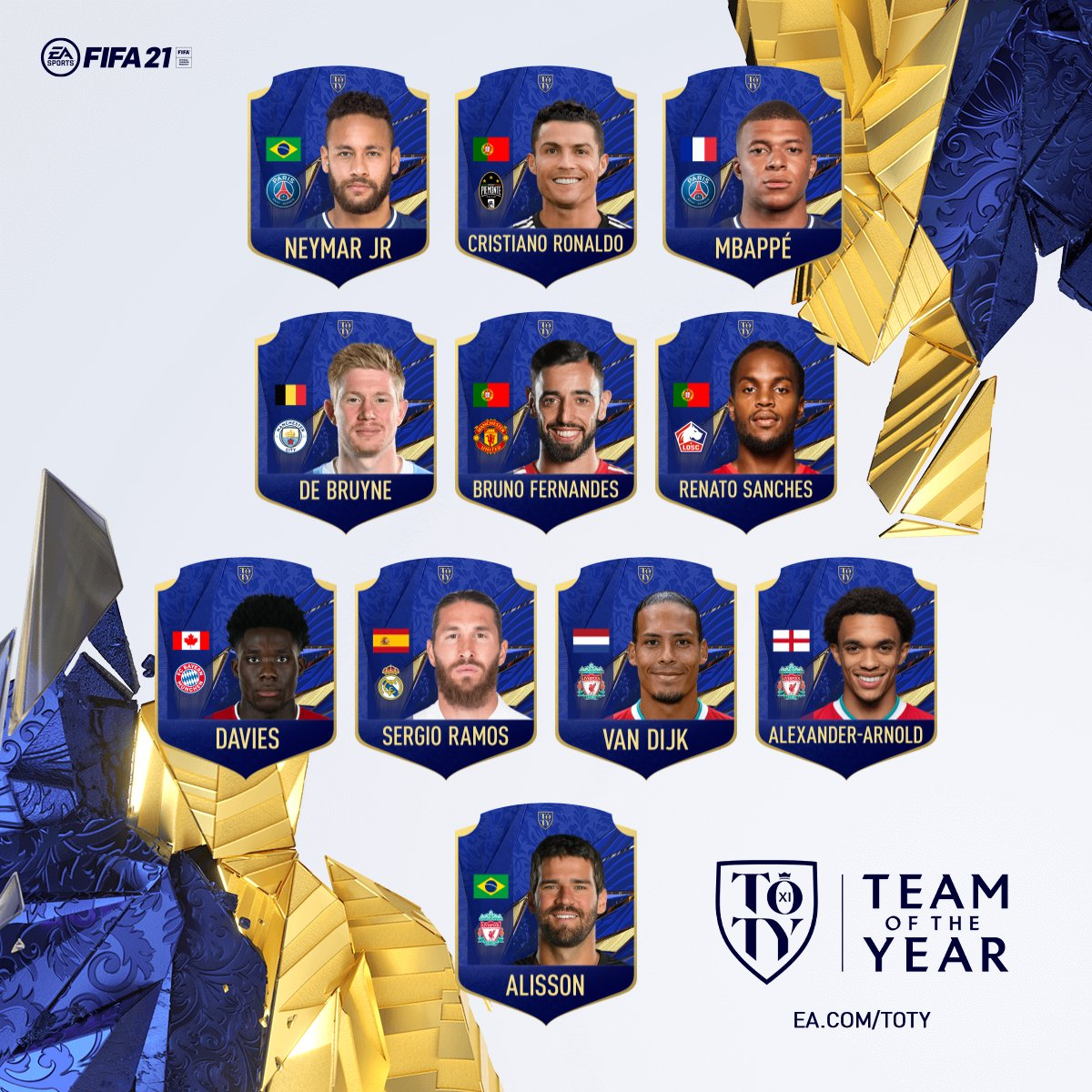 Replying to @Huge_Gorilla: My #TOTY vote!