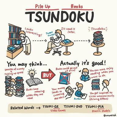 @bcthakur @vkmagus The word is Tsundoku. And we are infected.