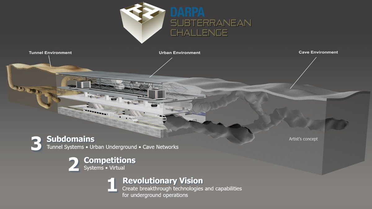 DARPA announced today that the SubT Challenge Final Event will be held at the Louisville Mega Cavern in Louisville, KY on September 21-23, 2021. Teams will face elements from tunnel systems, urban undergrounds, and natural cave networks:  #SubTChallenge