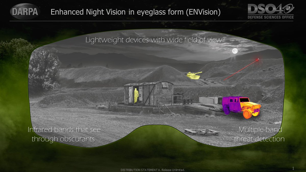 Current night-vision goggles require bulky binocular-like optics mounted on a helmet. Our new ENVision program aims to create NVGs the size & weight of eyeglasses that enable night vision through fog & dust w/ thermal vision—all via a single flat lens: