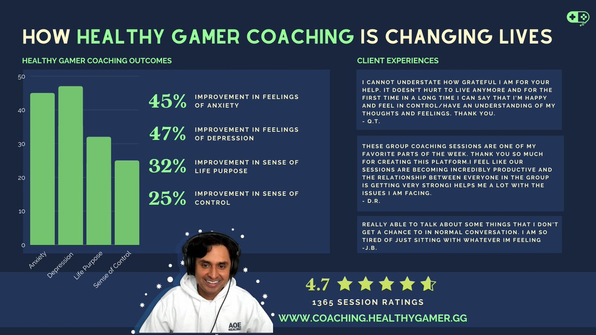 We've got about 600 spots opening up with Healthy Gamer Coaches! You deserve support from people who get what you're going through.