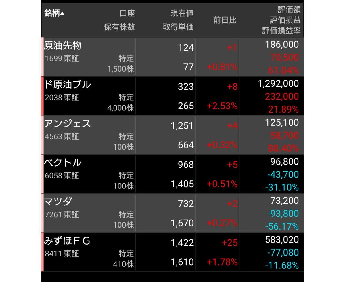 株価 アンジェス 掲示板