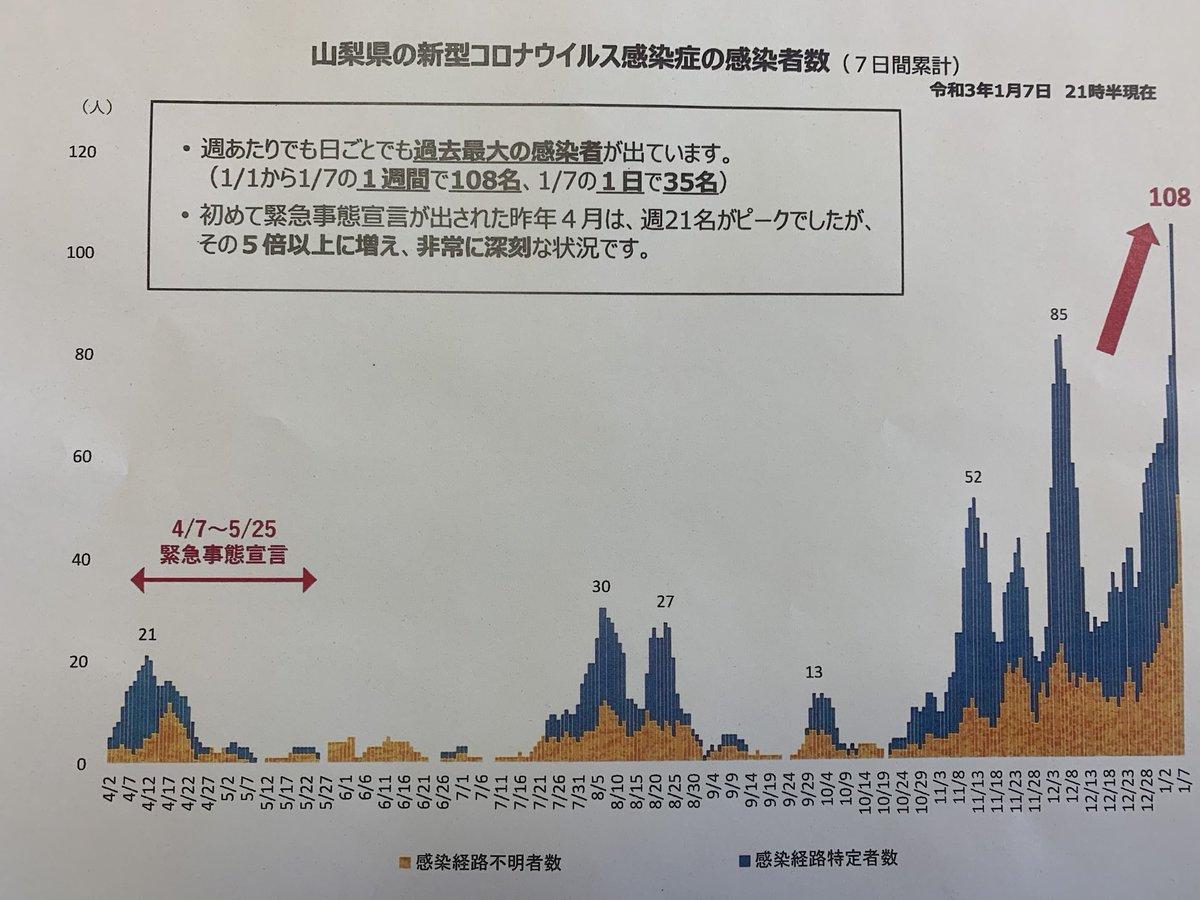 市 者 感染 上野原 コロナ