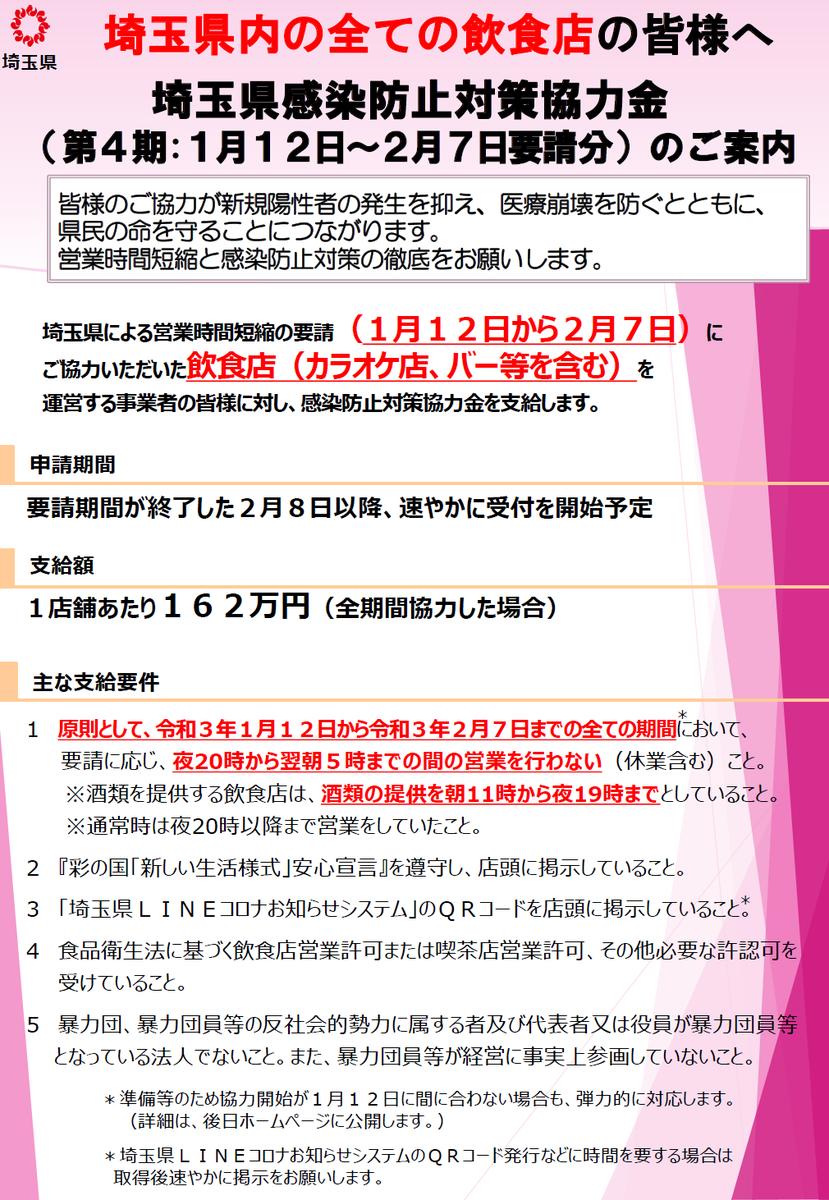 感染 埼玉 県 コロナ