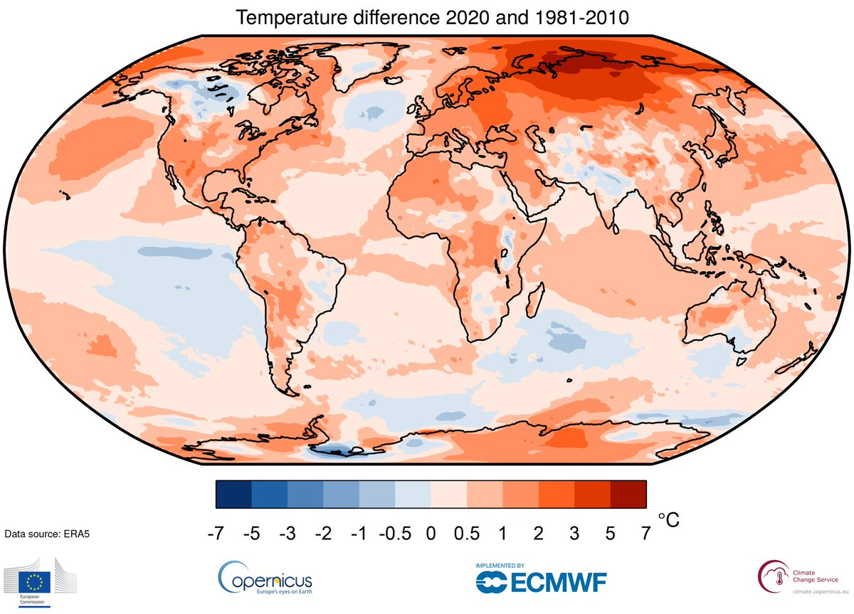 🌡️2020 has tied with 2016 as the warmest year on record, as well as being the hottest year recorded for Europe, according to our #CopernicusClimate Change Service. Follow this thread for more details, or read the full press release on our website➡️bit.ly/35j1Lkm
